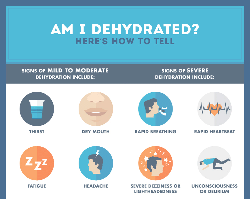 signs-of-dehydration